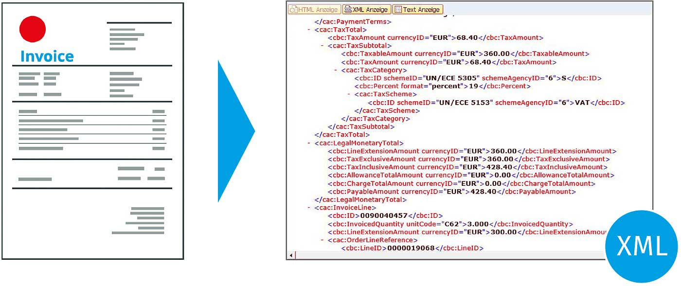 softzoll-X-Rechnung-INVOICE-to-XML